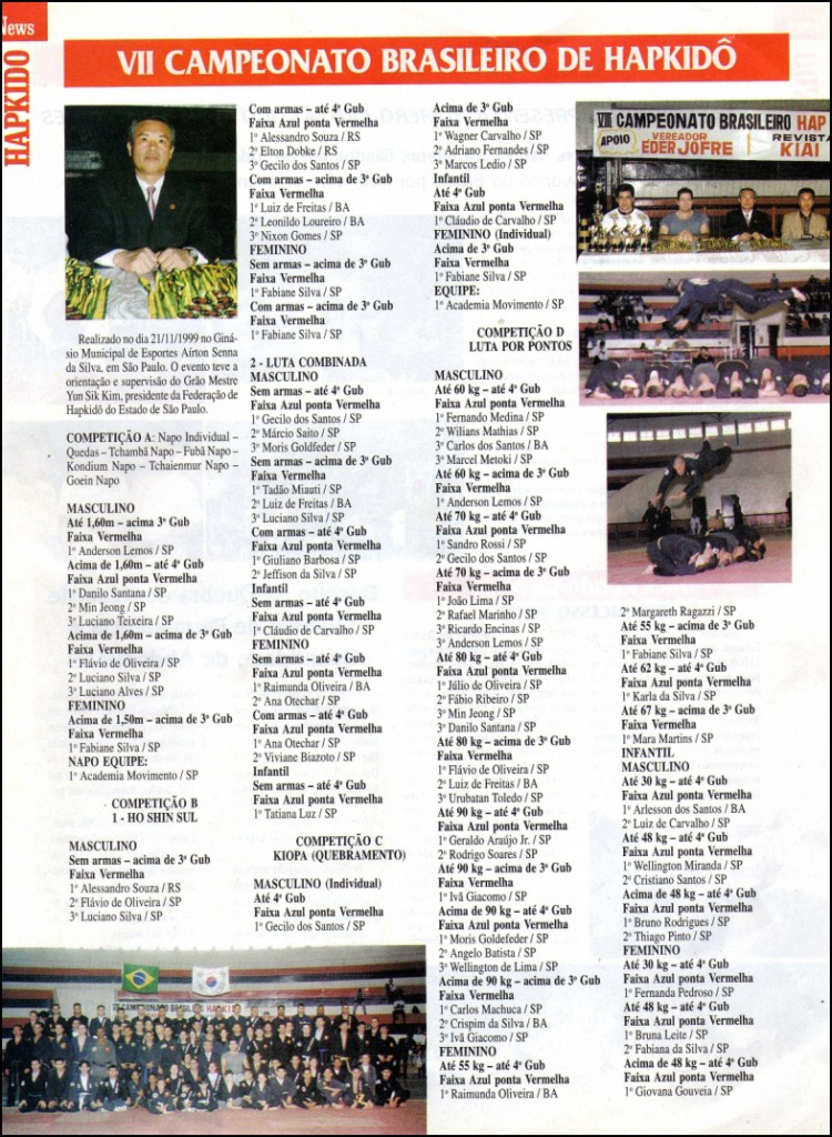 Revista KIAI